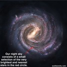 Extent of our view of Milky Way